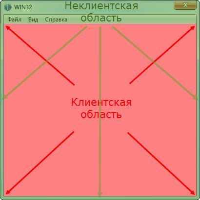 window client area